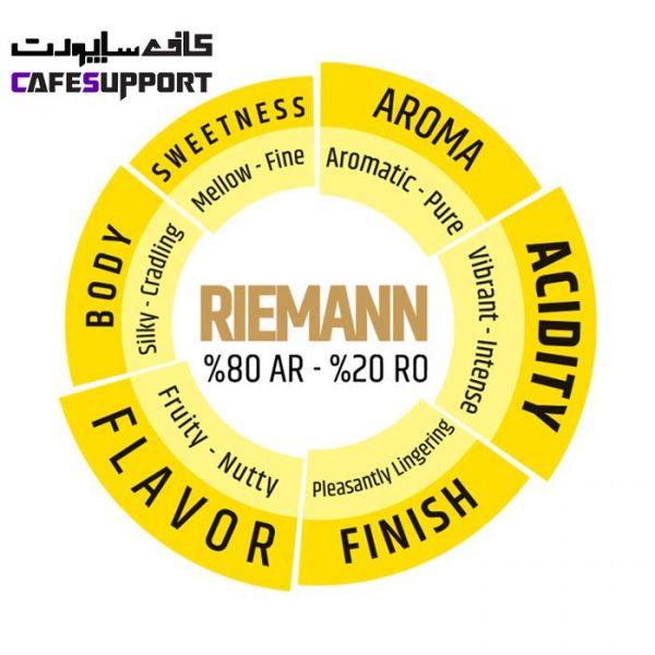 دانه قهوه ریمان (Riemann) دونیسی